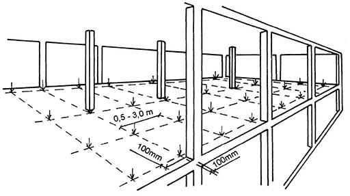 Rovinnost sdk konstrukcí